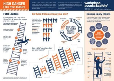 LADDERS INFOGRAPHIC-WAS